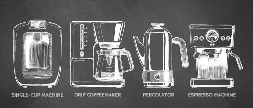 Best Coffee Maker Under 30 Header